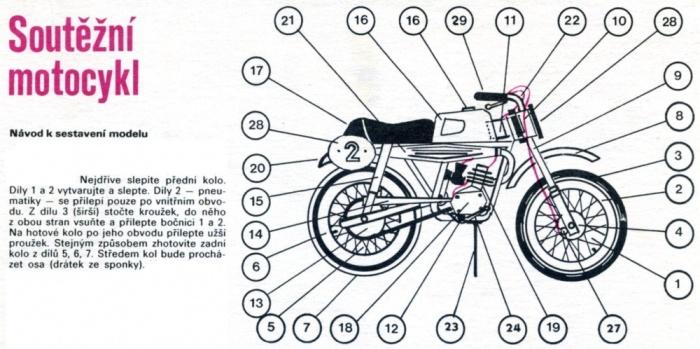 Motocykl-ABC