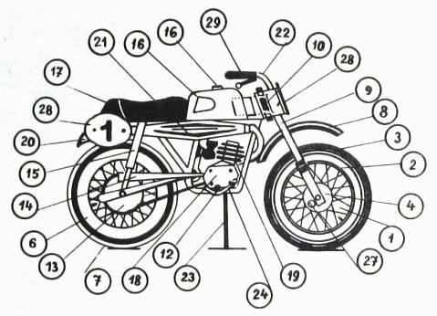 Ladislav Müller - Motocykl